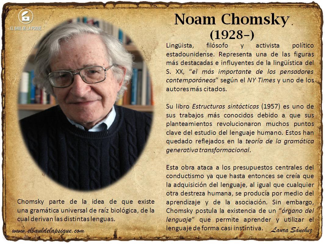 El Baúl de los Autores: Noam Chomsky