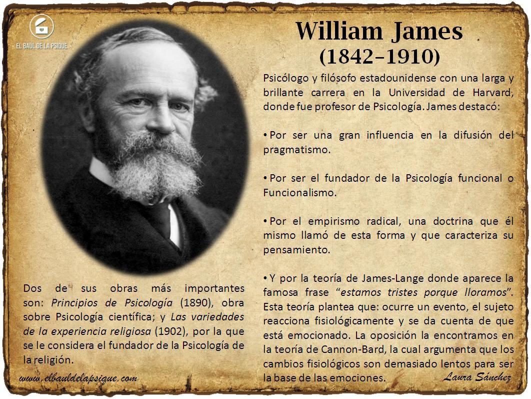 El Baúl de los Autores: William James