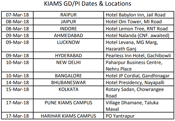 KIAMS PGDM Admission 2018   Kirloskar Institute of Advanced Management Studies