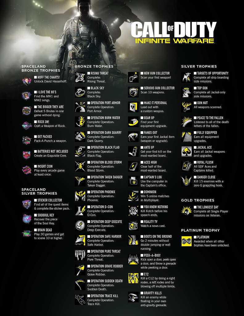 Call of Duty: World at War Achievement Guide for Xbox 360 ...