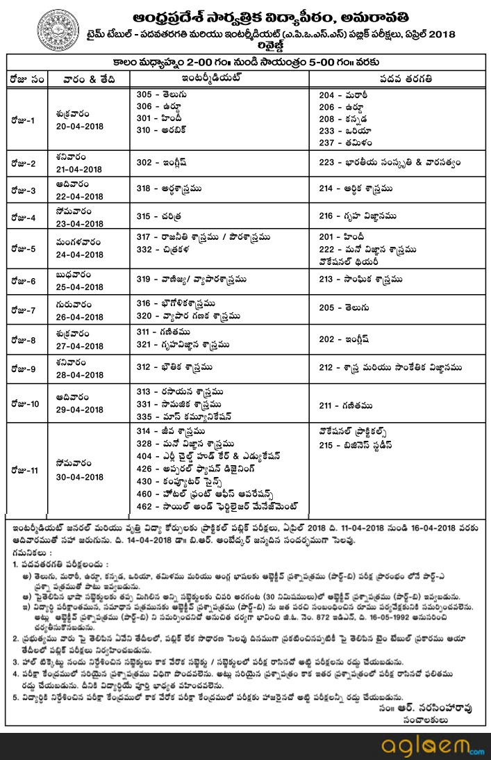 APOSS Intermediate Time Table 2018