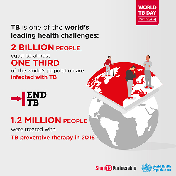 """""""TB is still very real in our world today,"""" observes Dr Siaw Tung Yeng, Founder & CEO, Mobile Health which built the MaNaDr Healthcare Ecosystem."""
