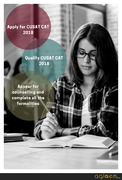 CUSAT CAT 2018