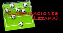 Clasificaciones de los equipos del Athletic Club (Lezama)
