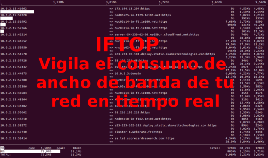 about-iftop