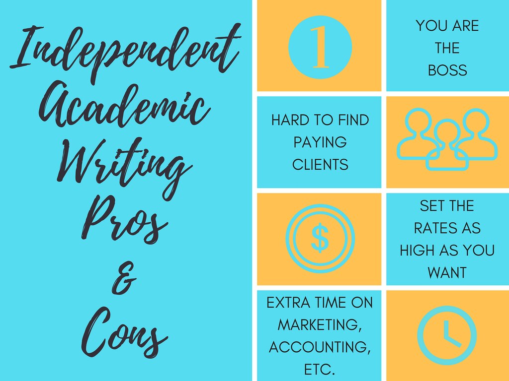 Independent Academic Writing