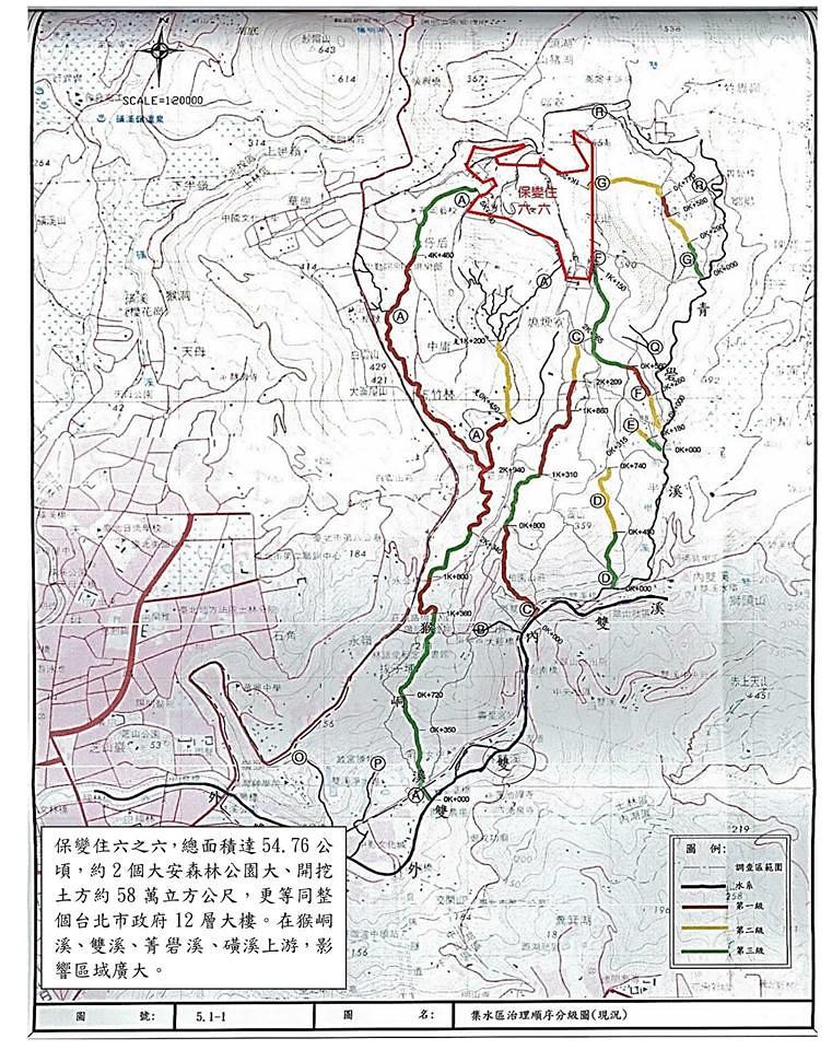 陽明山六之六保變住開發。草山生態文史聯盟提供。