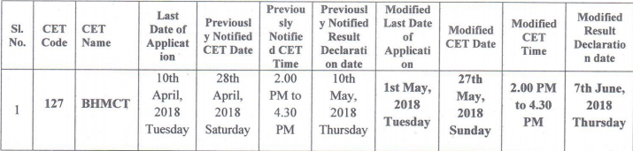 IPU CET 2018 Schedule of Exam (All Courses), Last Dates of Application Form and Date of Declaration of Result