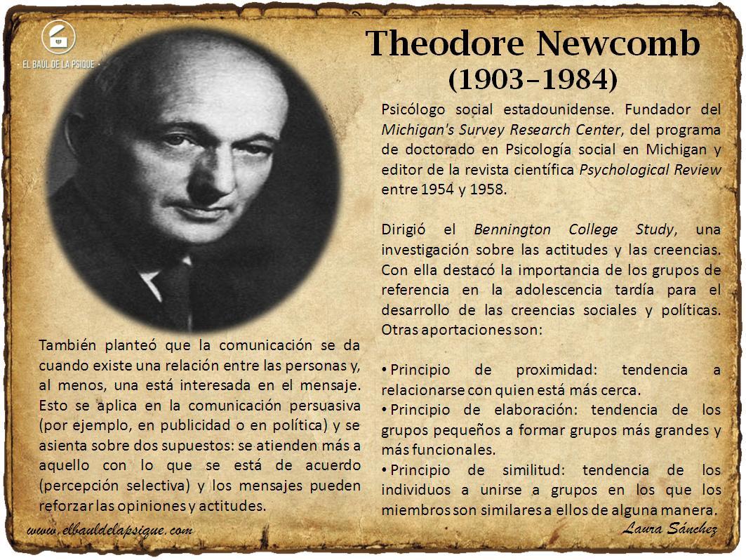 El Baúl de los Autores: Theodore Newcomb