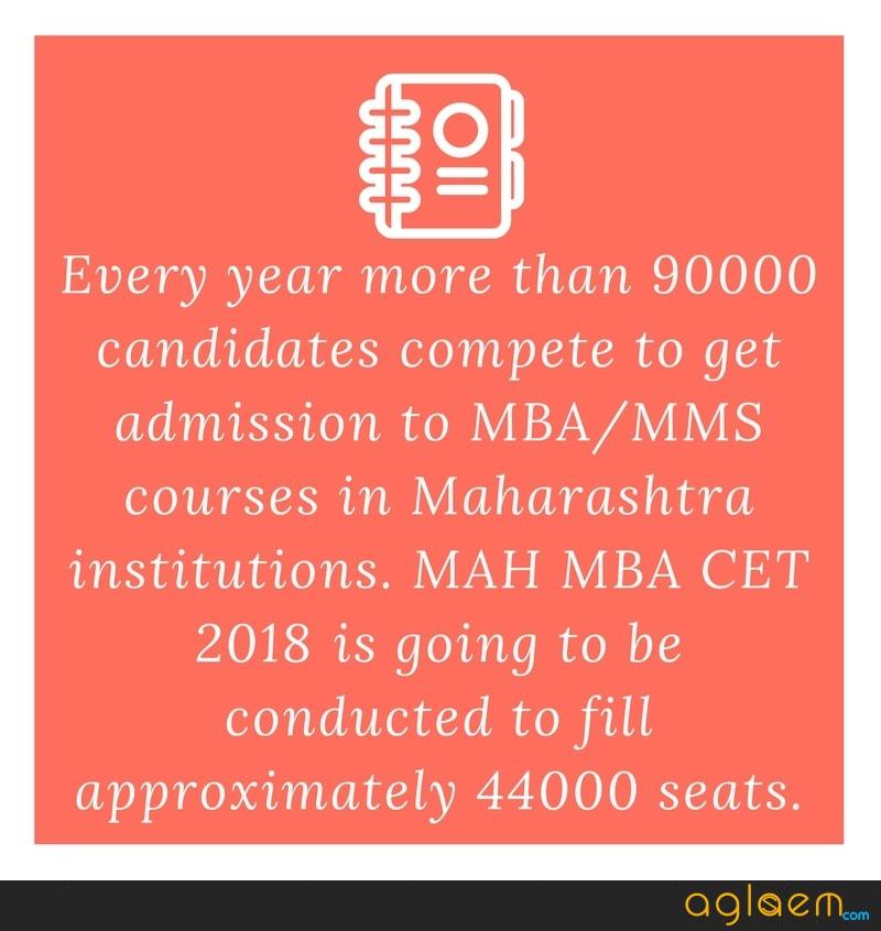 MBA CET 2018 Cut Off