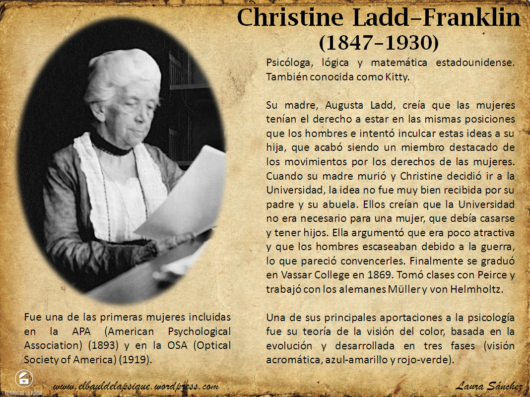 Christine Ladd-Franklin