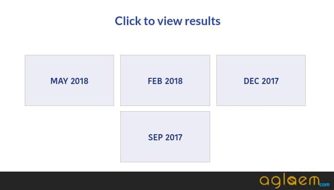 Aima Mat 2019 Result Declared Check Here Mat 2019