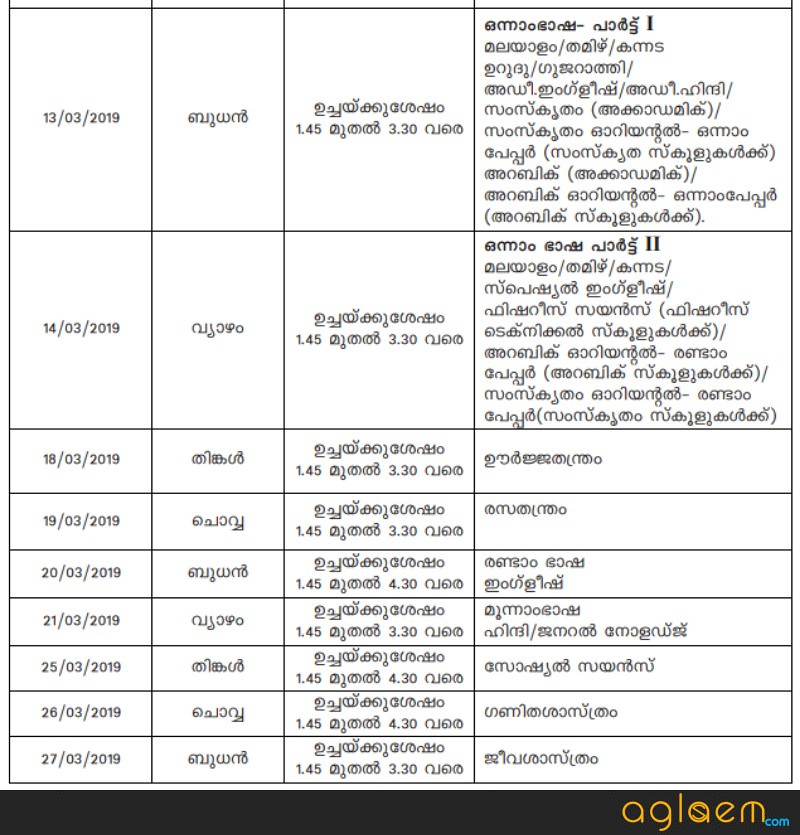 Kerala SSLC Time Table 2019 Released; Exams Begin from March 13