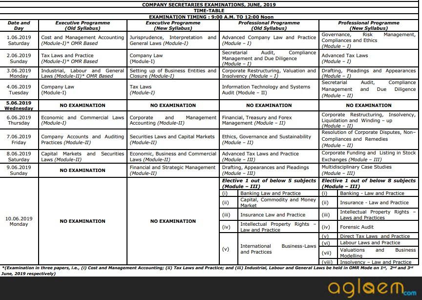 CS Executive June 2019 – Result, Dec 2019 Timetable