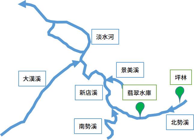 大台北水系
