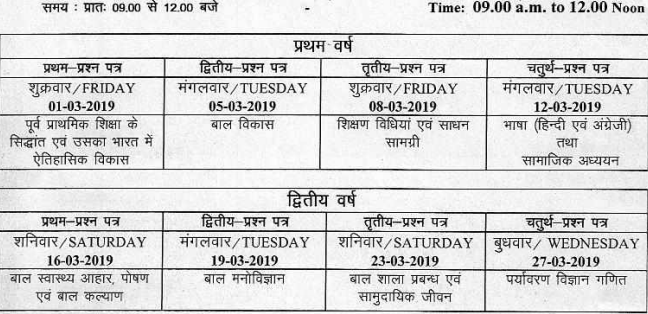 Madhya Pradesh Board Exam Time Table 2020 for Class 10