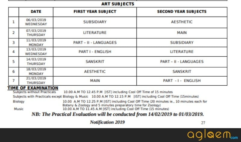 Kerala Plus One Time Table 2019
