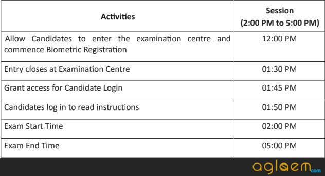 NBE to release NEET MDS 2019 Admit Card; Exam to be Conducted on 14 December