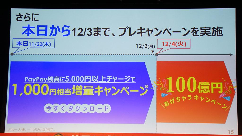 PayPayのキャンペーン - 5,000円チャージで1,000円相当をプレゼント