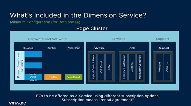 Project Dimension – VMware's Edge Computing effort | Yellow