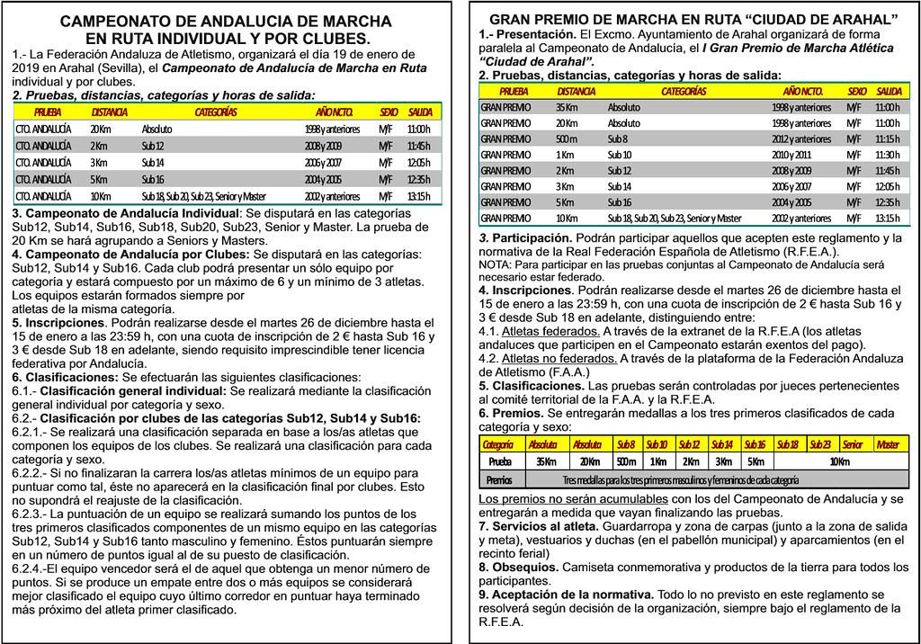 AionSur 31744879657_f7451d613f_b_d Arahal, epicentro de la marcha en ruta andaluza Atletismo Deportes  destacado