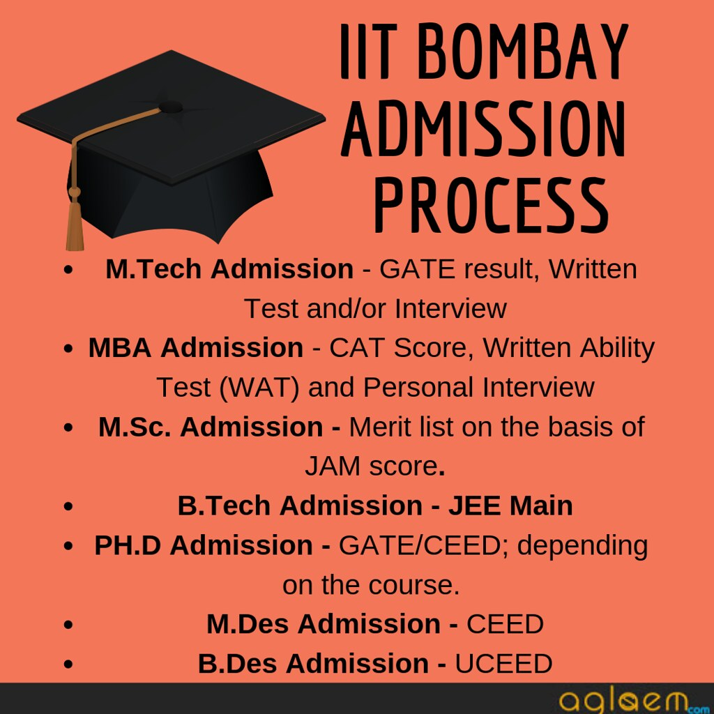iit bombay admission process