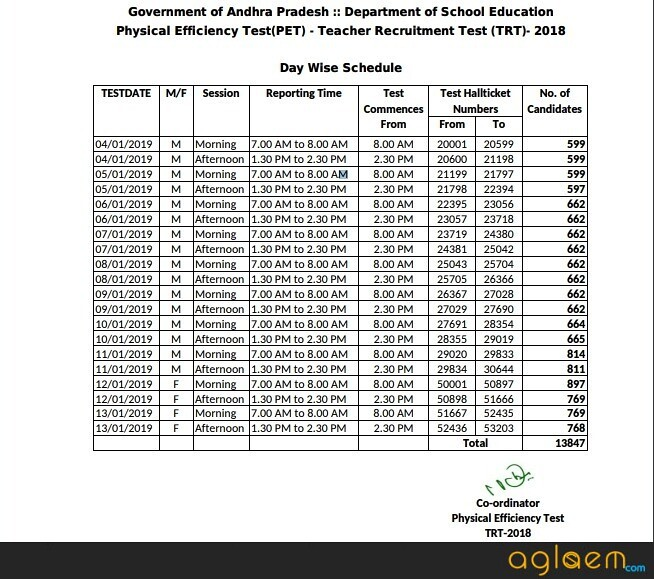 TRT PET Schedule