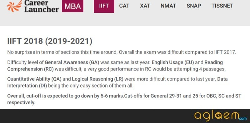 IIFT 2019 Cut Off Expected to Drop By 5-6 marks, According to Career Launcher