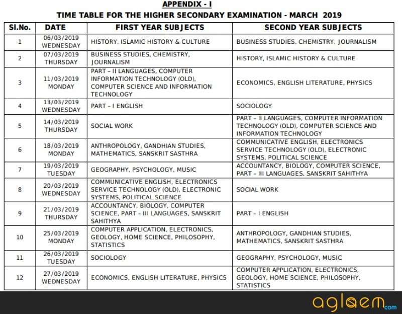 Kerala Plus Two Time Table 2019