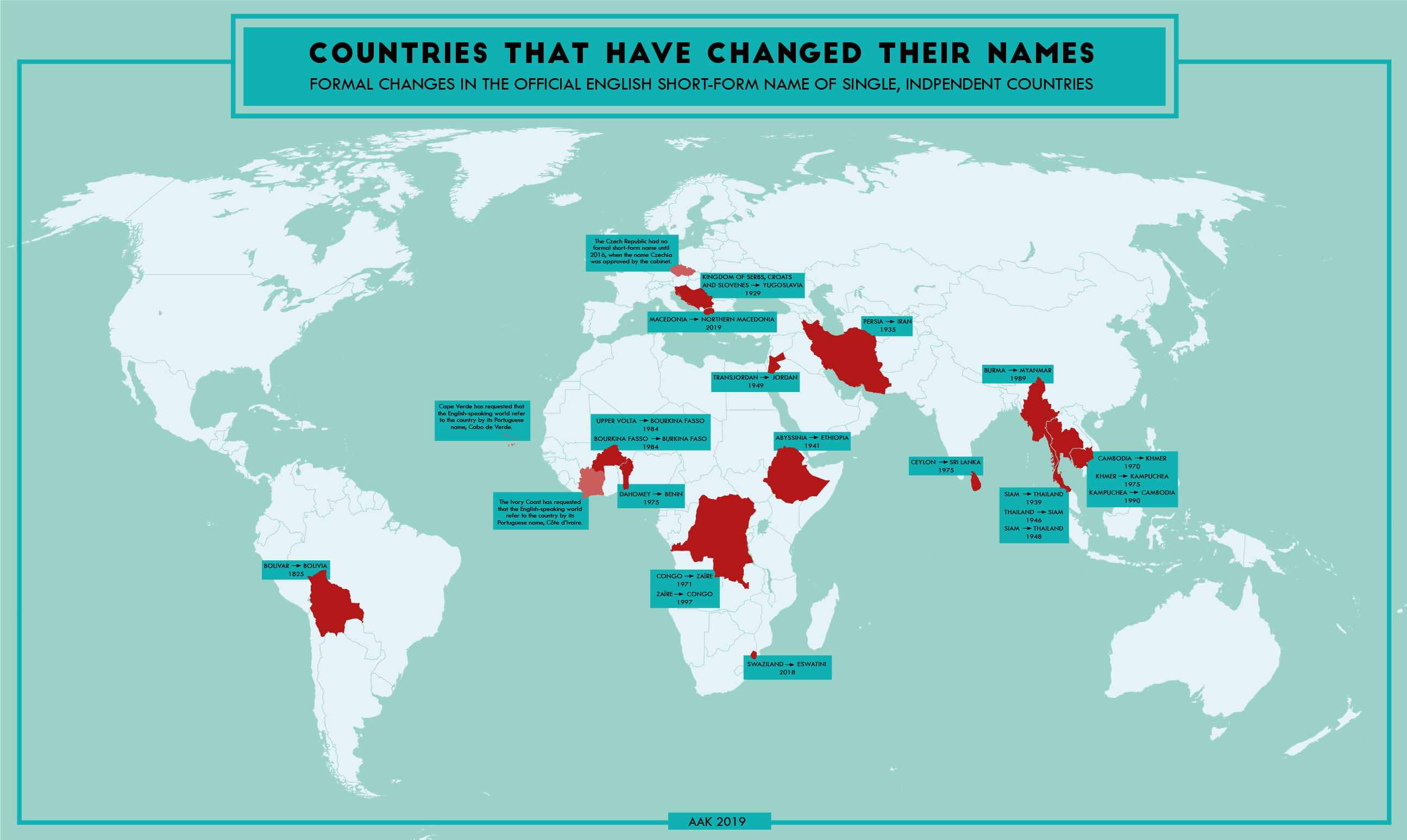 Countries that have changed their names