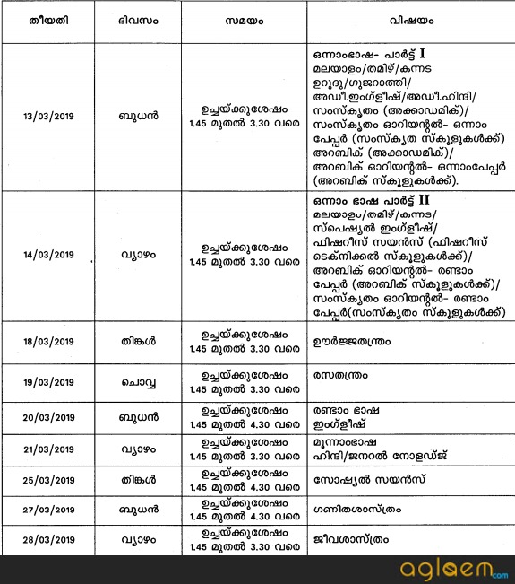 Kerala SSLC Time Table 2020 | 10th Date Sheet – AglaSem Schools