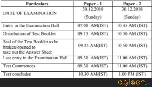 KSET 2018 - Karnataka State Eligibility Test (KSET) For Assistant Professor