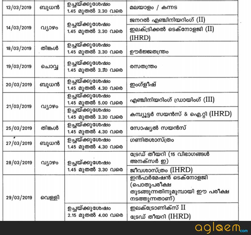 Kerala THSLC Time Table 2019