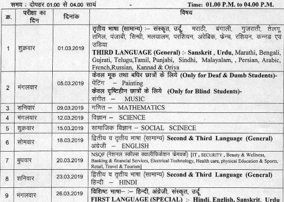 MP Board 10th Time Table 2020 | MPBSE Time Table – Released