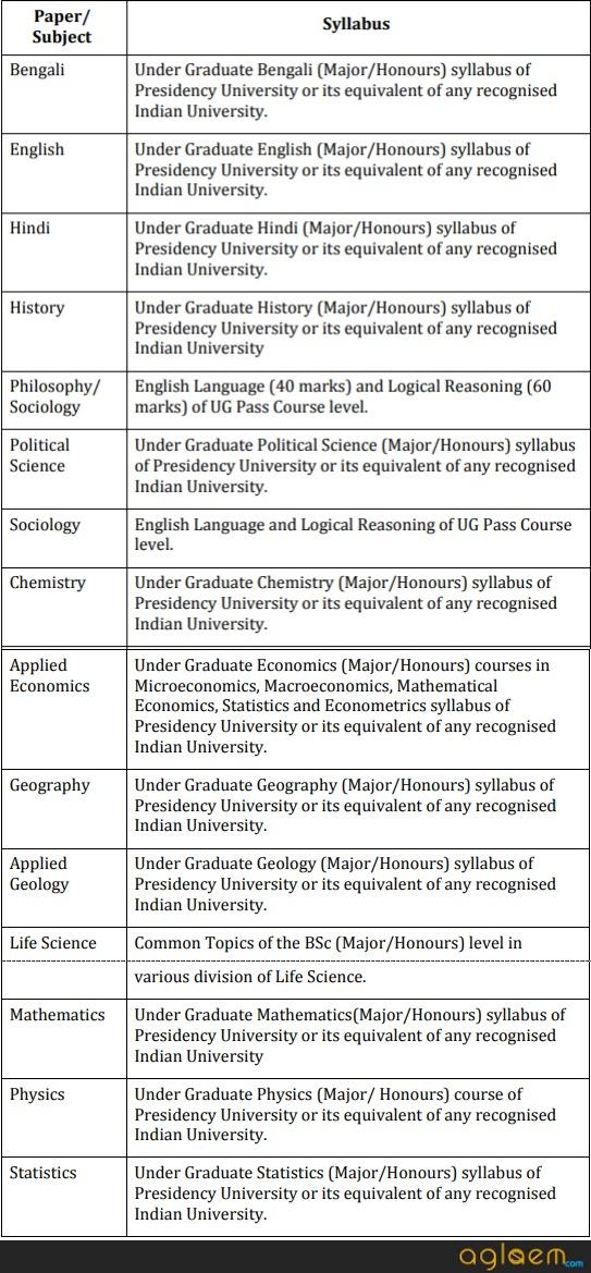Presidency University Admission 2019 (PUBDET / PUMDET