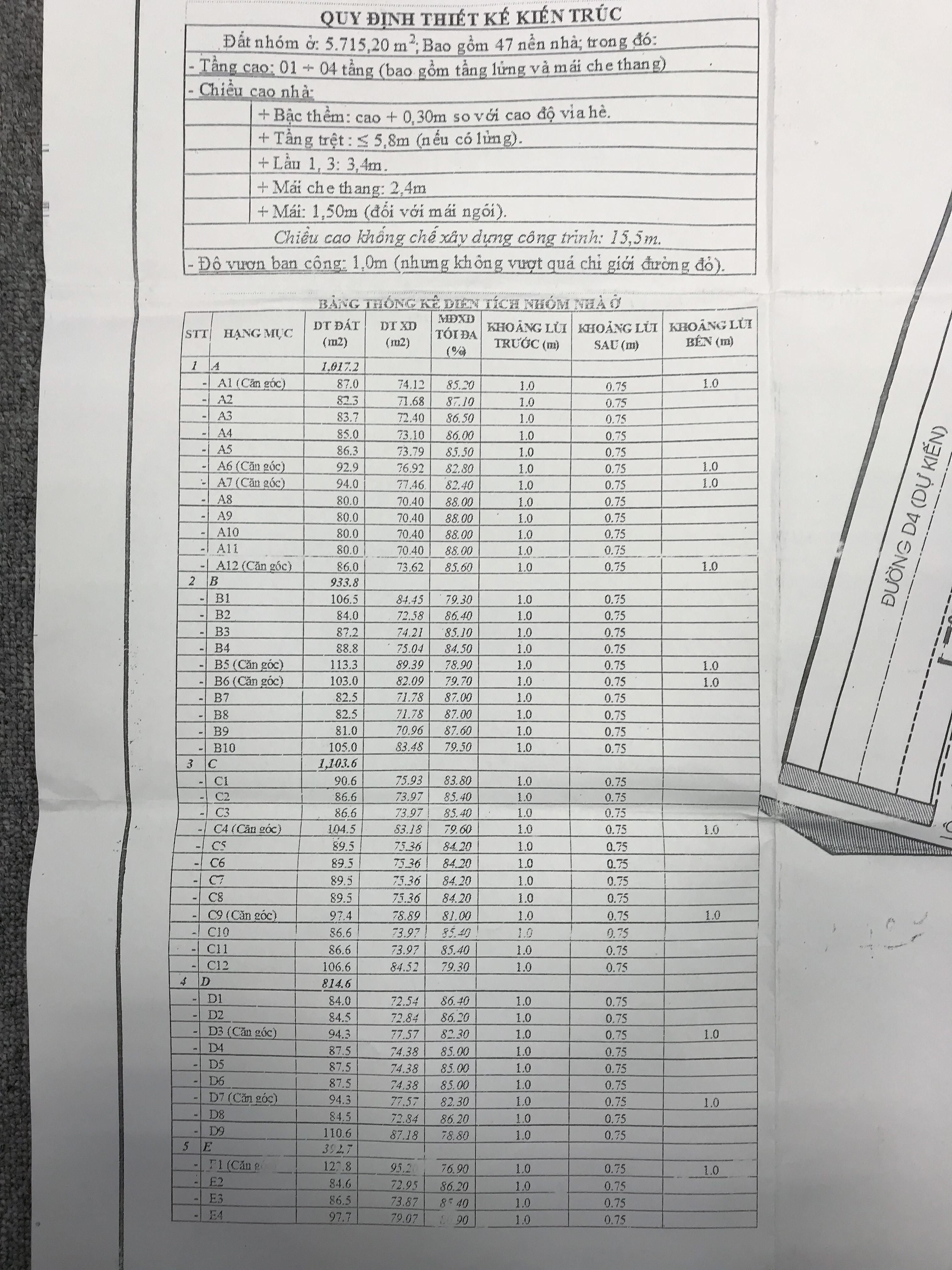 Thông tin chi tiết đất nền KDC Tân Kiên Bình Chánh 5