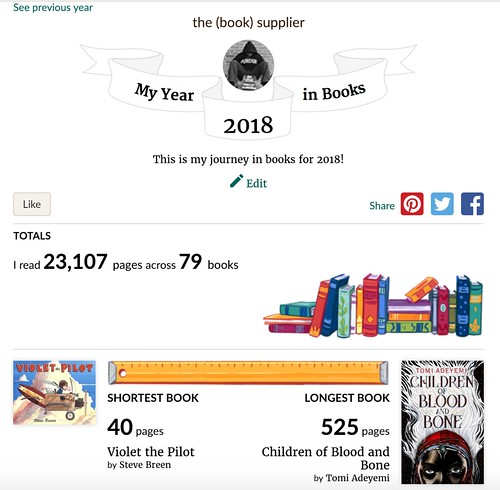 Year in Books 2018 | by the(book)supplier