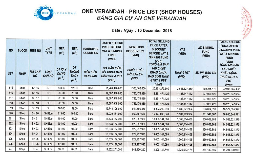bảng giá shophouse One Verandah 2