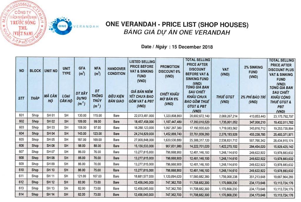 bảng giá shophouse One Verandah 1