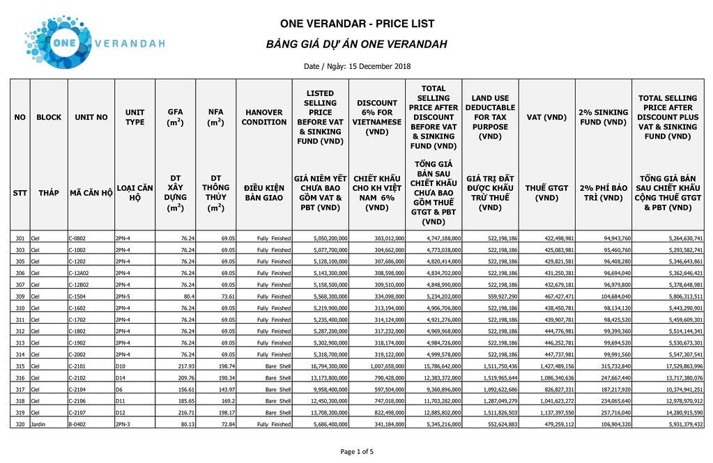 bảng giá căn hộ One Verandah mở bán đợt 2