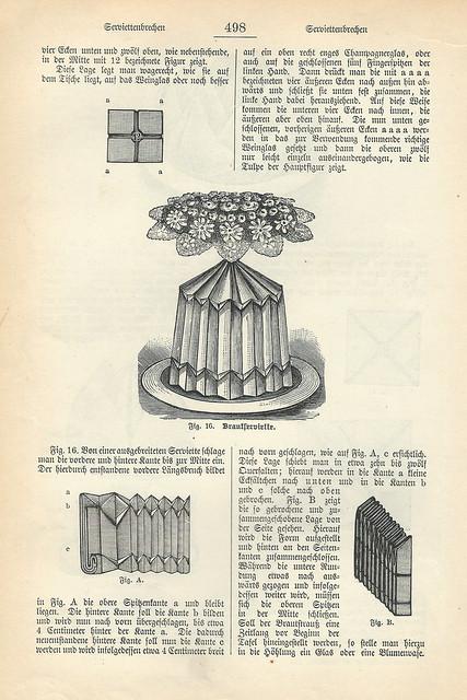 Servietten falten, Servietten brechen ... Serviettenfiguren aus einem Kochbuch von 1911