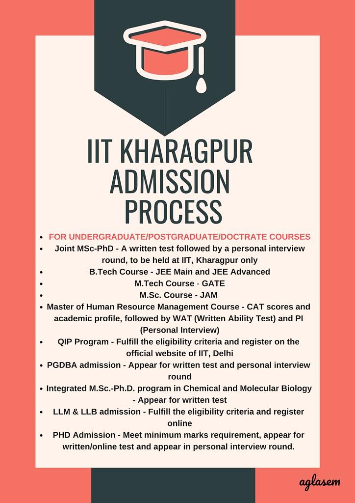 IIT Kharagpur 2019 Admission Process