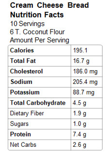 Nutrition Coconut flour