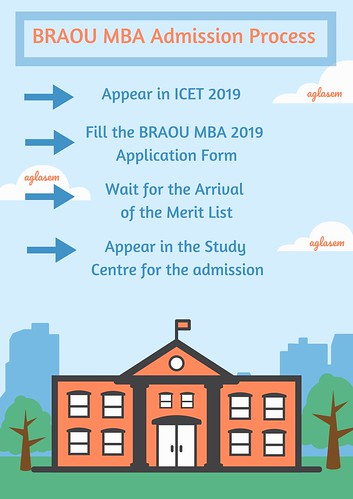 BRAOU MBA 2019 Admission Processs