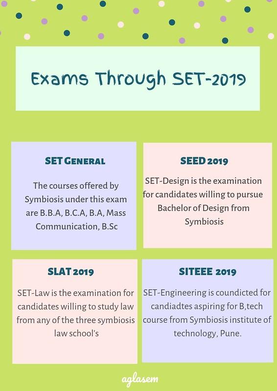 SET 2019: Result, Scorecard, Counselling | AglaSem Admission