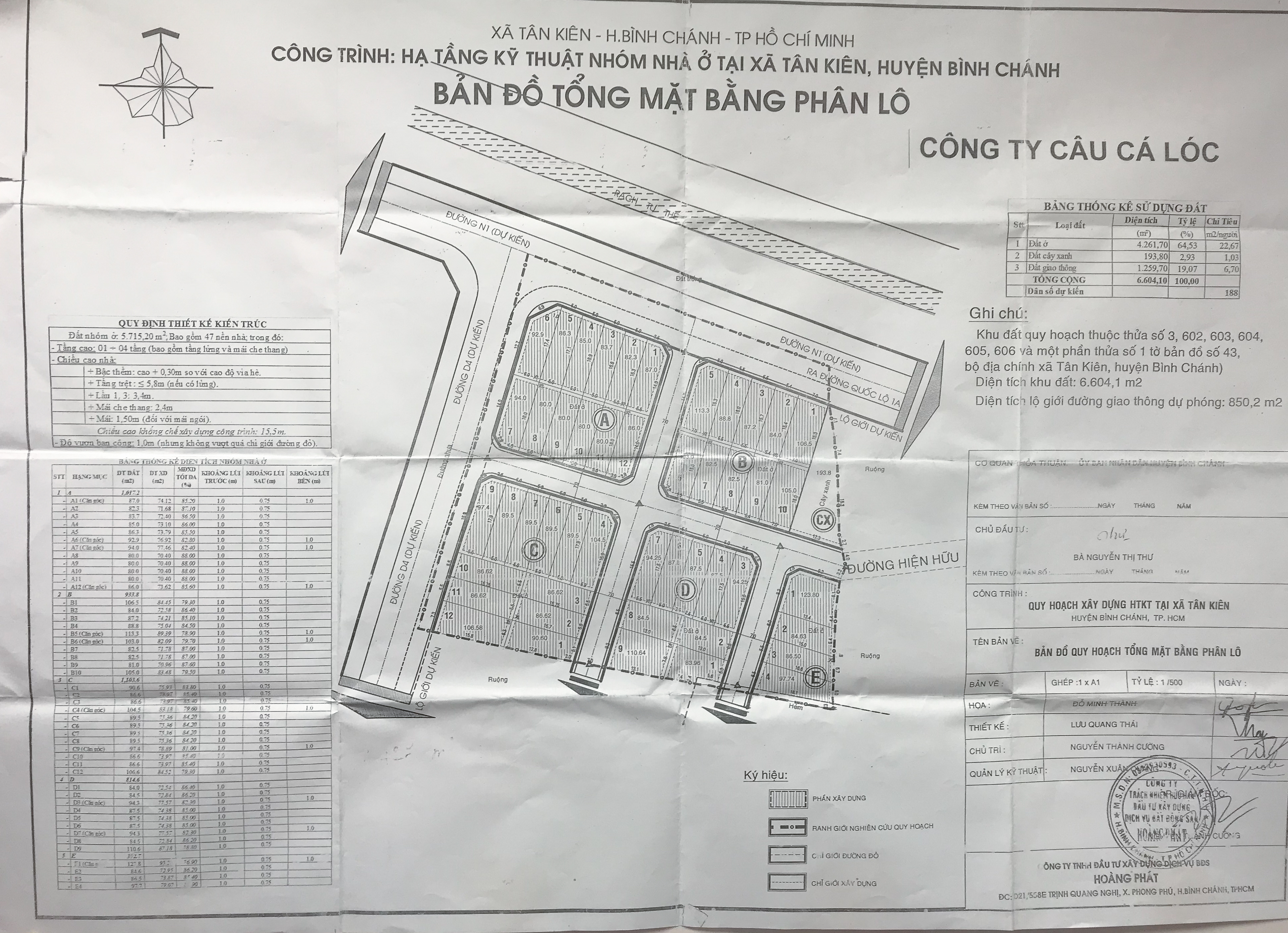 Thông tin chi tiết đất nền KDC Tân Kiên Bình Chánh 6