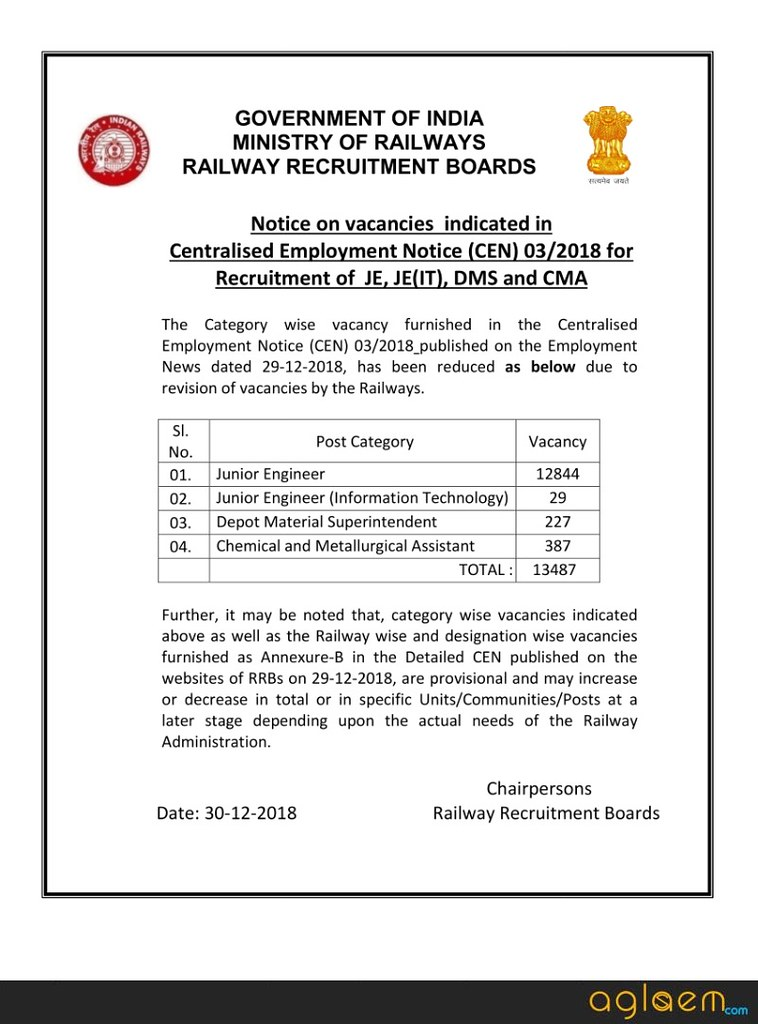 Railway Reduces RRB JE 2019 Vacancies; Now Only 13487 Post