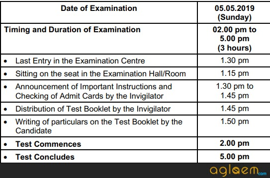 neet 2019 timings