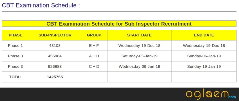 Railway Announces RPF Sub-Inspector (SI) CBT Schedule; Exam From 19 Dec to 19 Jan