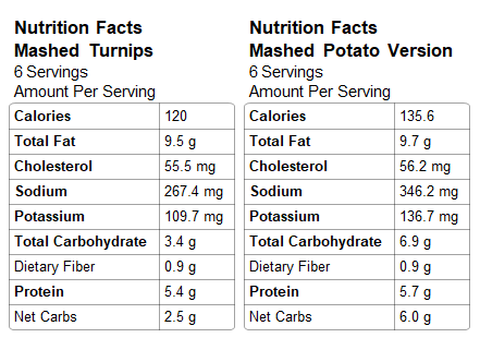 Photo: Nutrition Information
